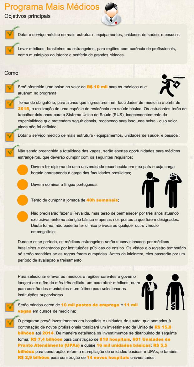 Saiba como é feito o cálculo de aumento da tarifa de ônibus em Porto Alegre